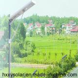 Luz de calle solar de alta potencia 100W de las luces solares brillantes toda en una