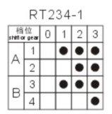 نيلون [روتري سويتش] مع 4 موقعات ([رت234-1])