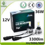 熱い販売の製品12V 36W 3300lm LEDのヘッドライト