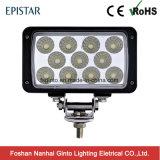 Luz cuadrada del coche de 33W 6inch LED para la maquinaria agrícola (GT1020-33W)