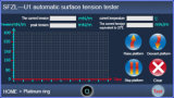Высокопроизводительная динамическая поверхность прибора для проверки натяжения/проверки и тестирования приборов машины