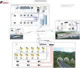 Sistema de difusión de la autopista de la solución paga el proyecto de sistema Ippbx integrar