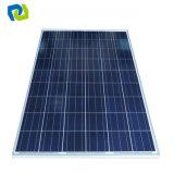 250W фотоэлектрической энергии фотоэлектрических Monocrystalline питания панели управления