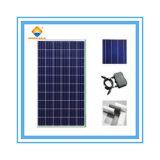 Панель солнечных батарей кремния высокой эффективности 270W поликристаллическая для солнечной системы