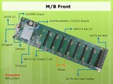 8 PCI-E 슬롯 어미판 - 광업, Etheric 통화 운영을%s 적당한 광산업을%s -