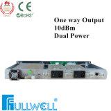 Trasmettitore ottico 1550 con l'alimentazione elettrica doppia di AGC