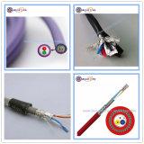 Faible capacité Multi-Conductor présélectionnés et câbles tressés métalliques adaptés pour RS232 et RS423 Applications Belden câble 9927 9929 9934 9936