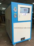 Refrigeratore di acqua industriale raffreddato aria