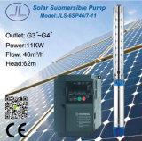 versenkbare zentrifugale Solarpumpe des wasser-6sp46-7