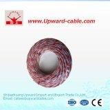 Fio elétrico do cabo flexível gêmeo
