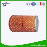Élément de filtre à huile de pièces d'auto (CH956)