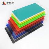 Lucite Huashuaite matières MMA feuilles acryliques