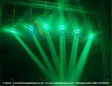 Bewegliche unbegrenzte Hauptumdrehung des Felsen-1615 16*15W LED