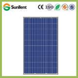 comitato solare policristallino 80W di uso solare di illuminazione stradale