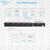 carica automatica di IR dell'interruttore HDMI dell'audio scambista Port di 4K 5 tramite telecomando di IR