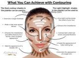 Aesthetica cosméticos resaltar corrector Kit contorno polvo