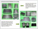 Sheildのための金属部分カバーを押している中国の製造者