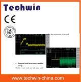 Techwin 휴대용 마이크로파 측정 Tw4950 주파수 스펙트럼 해석기