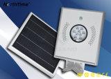 Luz de rua solar do diodo emissor de luz com painel solar, sensor de movimento de PIR