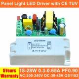28W 위원회 빛 세륨 TUV QS1182를 가진 위원회 빛을%s 고립된 Hpf LED 운전사