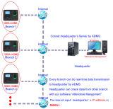 Appareil de contrôle d'accès à l'empreinte digitale en noir et blanc (5000A Plus)