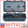 Outdoor EDFA CATV Optical Amplifier 1~4 Output