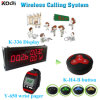 Cheap 433.92MHz Electronic Number Display Equipment Wireless Transmission System