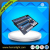 Top-Selling 1024 Controller for Stage Light DJ Controller Equipment
