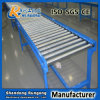 Automated Roller Conveyor Systems
