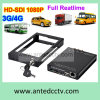 4 Channel SD Card Mobile DVR with GPS Tracking 3G 4G WiFi