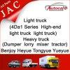 All JAC Light Truck Parts JAC Motors JAC J2 JAC S5 JAC J5 JAC J6 JAC 1020 1025 1035 1040 1042