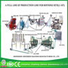 Hot Sale! Fully Automatic Used/Waste Oil Refinery Equipment