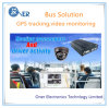 Car DVR GPS Tracking System with 4 Car Cameras