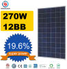Commercial Gcl Dewa 12bb 30V 270W Poly 600MW Solar Plant for Solar Energy System Home with Best PV Supplier in Gambia