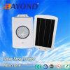 6W Integrated Solar Energy System Solar Garden Light