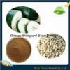 Water Soluble Waxgourd Seed Extract Powder
