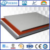 Aluminum Composite Panels for Wall Cladding