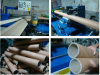 High Speed Auto Paper Core Making Machine