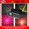 Lanling Colorful Laser Light Show