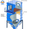 Industry Air Dust Collector with Bag Filter Housing Type