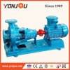 PTFE Lined Chemical Acid Pump