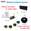 Wireless Table Call Ordering System for Restaurant with Low Price