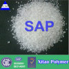 Water Absorbing Materials/Water Retention Agent for Agriculture Use
