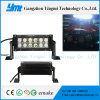 LED Auto Mobile Lighting 36W CREE LED Light Bar