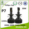 Philips P7 30W 4200lm H4 H11 LED Car Headlight
