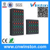 Full Plastic Explosion-Proof Control Box with CE