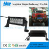 Automobile Lighting Offroad SUV 36W CREE LED Work Lamp
