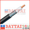 Heat Resitance Jca CATV Qr412 Coaxial Cable