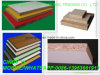 1220*2440mm 9mm-25mm Melamine Laminated Particle Board/Chipboard