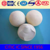 High Alumina Grinding Ball Mill Ball